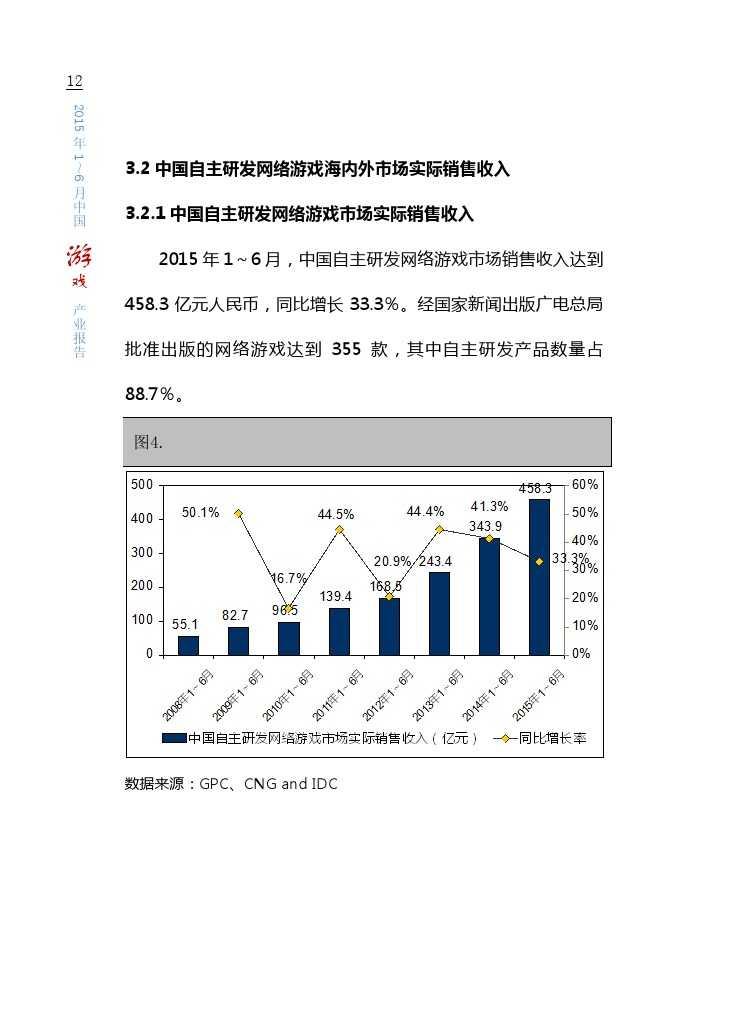 中国游戏产业报告_2015_1-6_000018