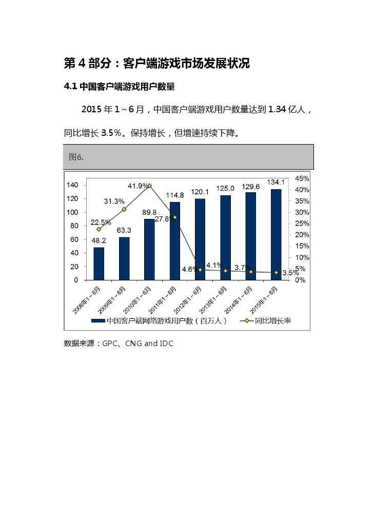 中国游戏产业报告_2015_1-6_000039