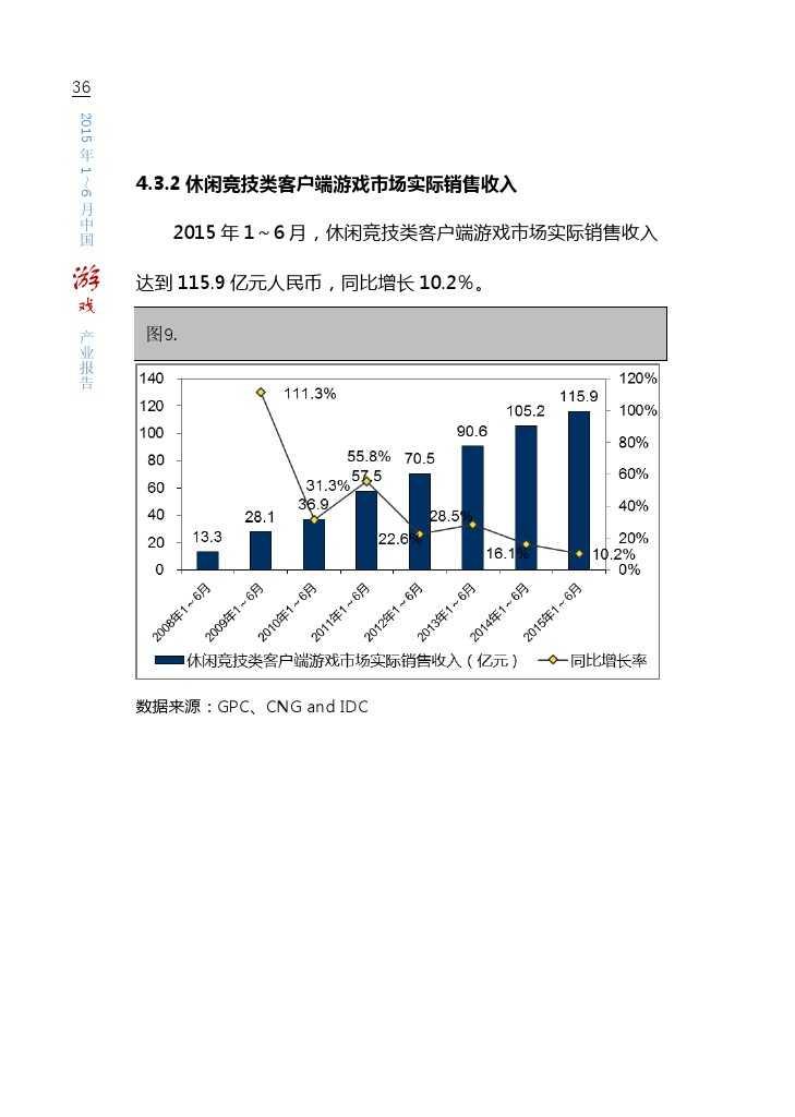中国游戏产业报告_2015_1-6_000042