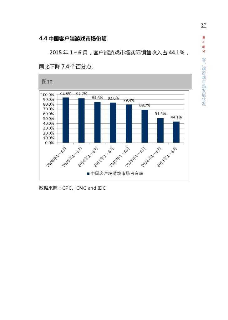 中国游戏产业报告_2015_1-6_000043