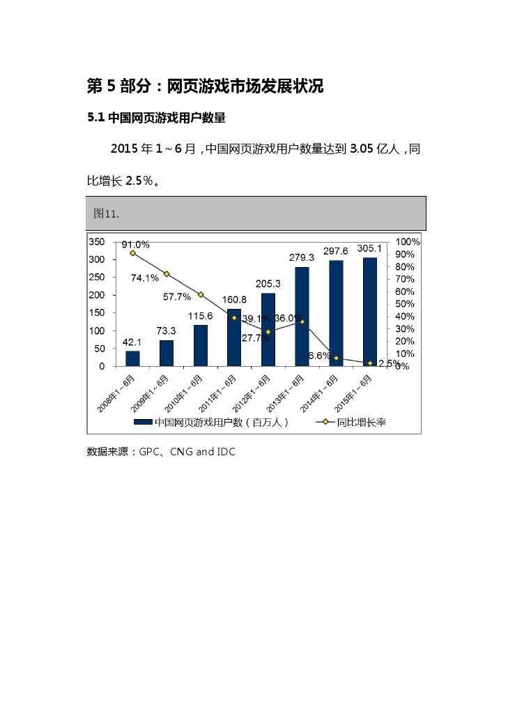 中国游戏产业报告_2015_1-6_000053