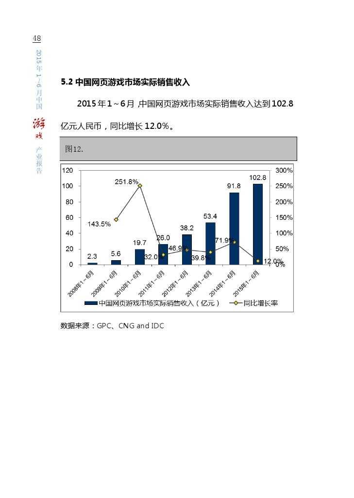 中国游戏产业报告_2015_1-6_000054