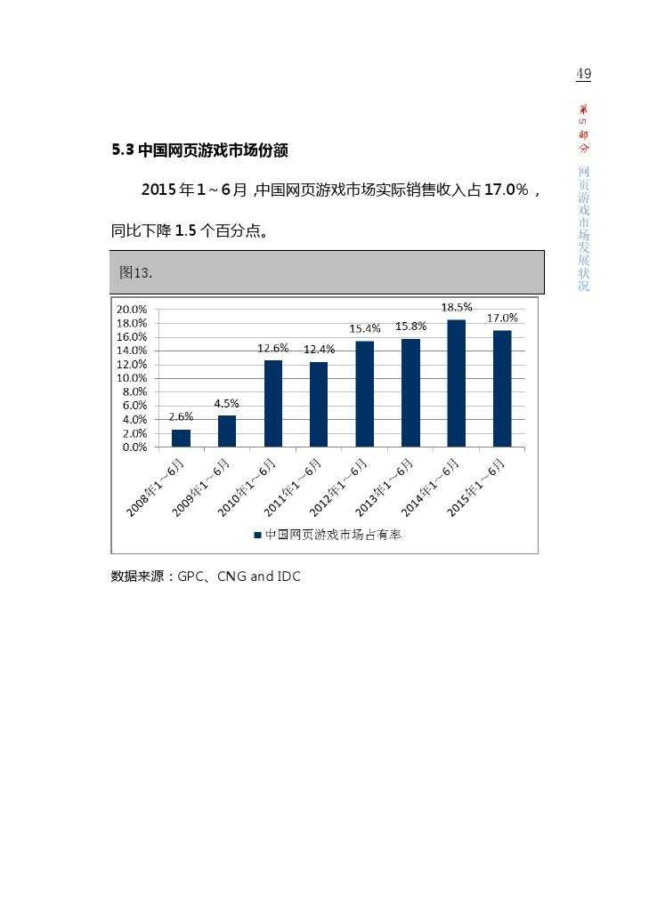 中国游戏产业报告_2015_1-6_000055