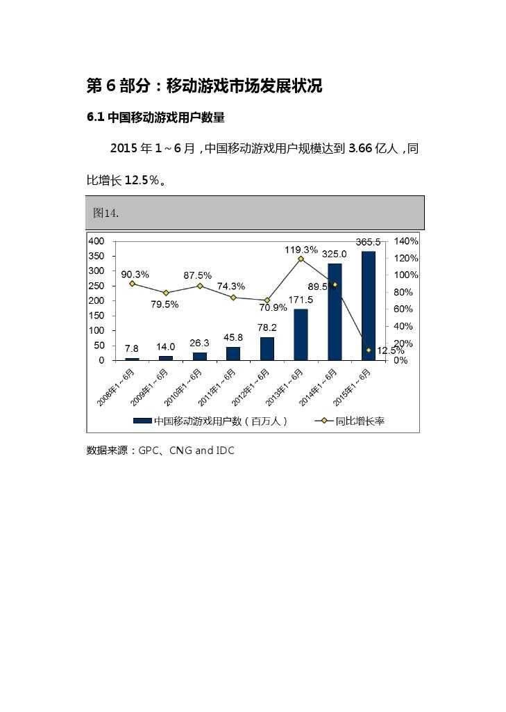 中国游戏产业报告_2015_1-6_000065