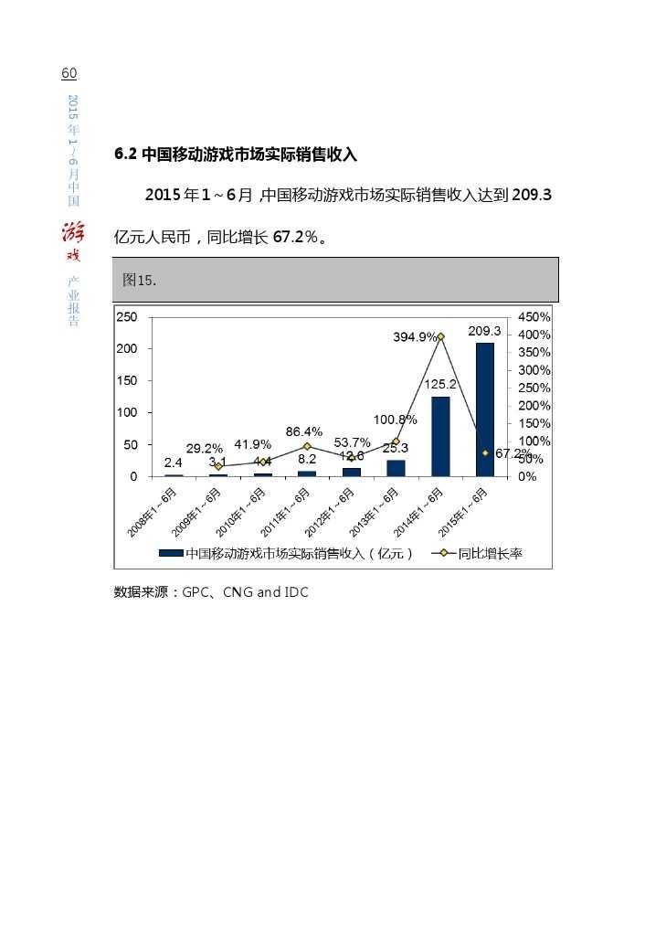 中国游戏产业报告_2015_1-6_000066