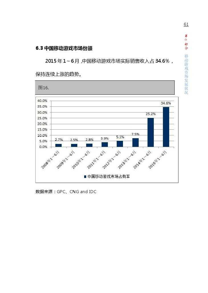 中国游戏产业报告_2015_1-6_000067