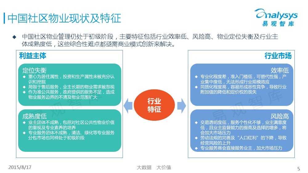 中国社区物业O2O市场专题研究报告2015 01_000005