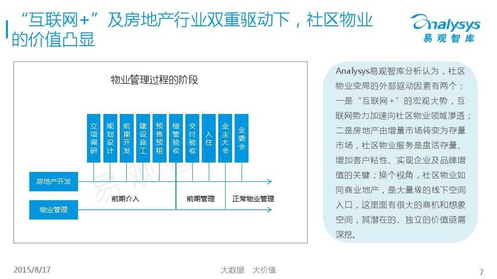 中国社区物业O2O市场专题研究报告2015 01_000007