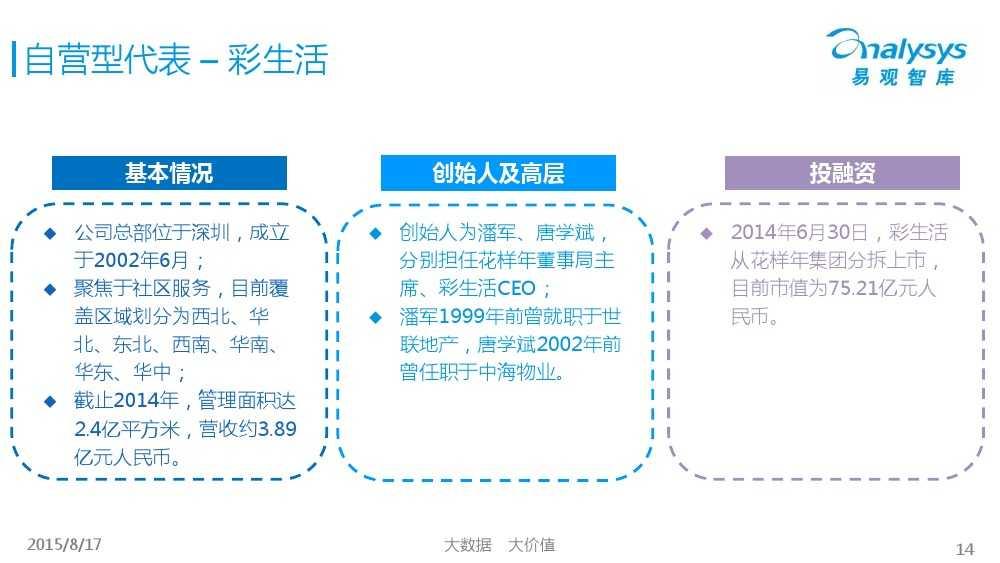中国社区物业O2O市场专题研究报告2015 01_000014