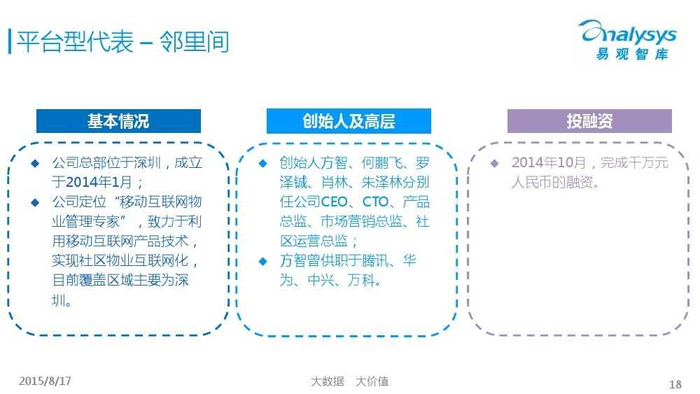 中国社区物业O2O市场专题研究报告2015 01_000018