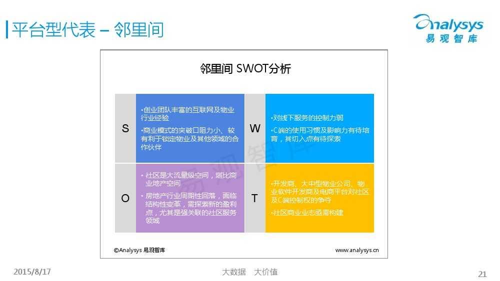 中国社区物业O2O市场专题研究报告2015 01_000021