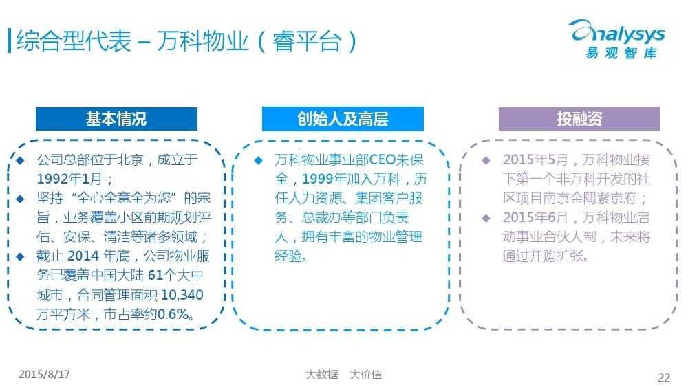 中国社区物业O2O市场专题研究报告2015 01_000022