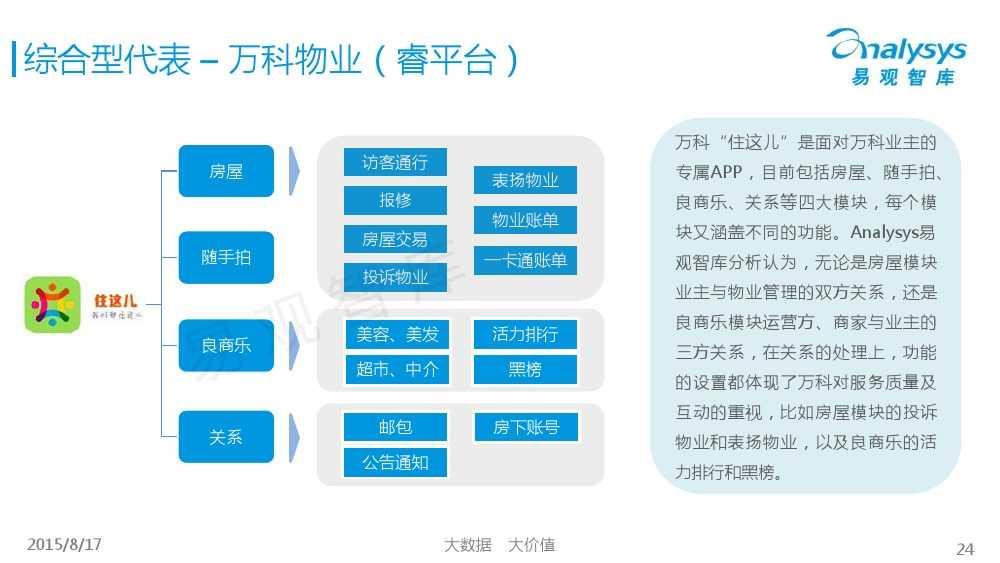 中国社区物业O2O市场专题研究报告2015 01_000024