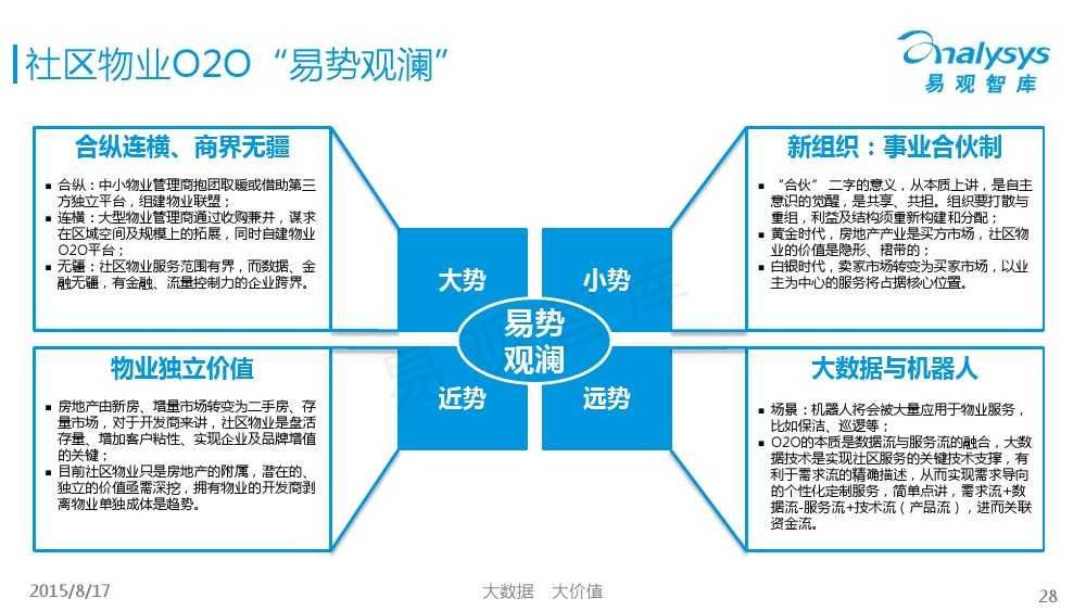 中国社区物业O2O市场专题研究报告2015 01_000028