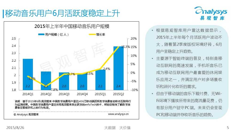 中国移动音乐用户专题研究报告2015 01_000005