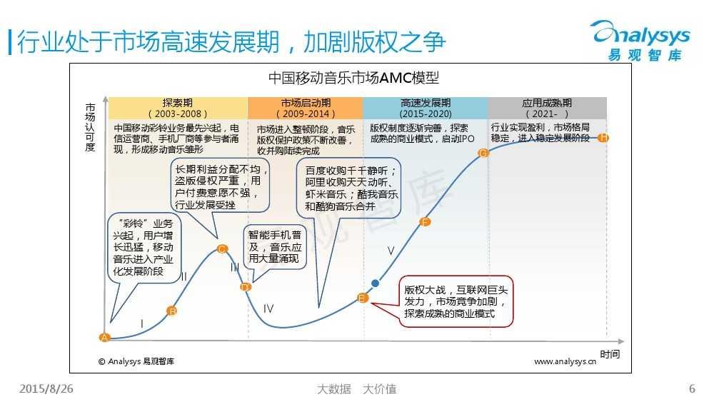 中国移动音乐用户专题研究报告2015 01_000006