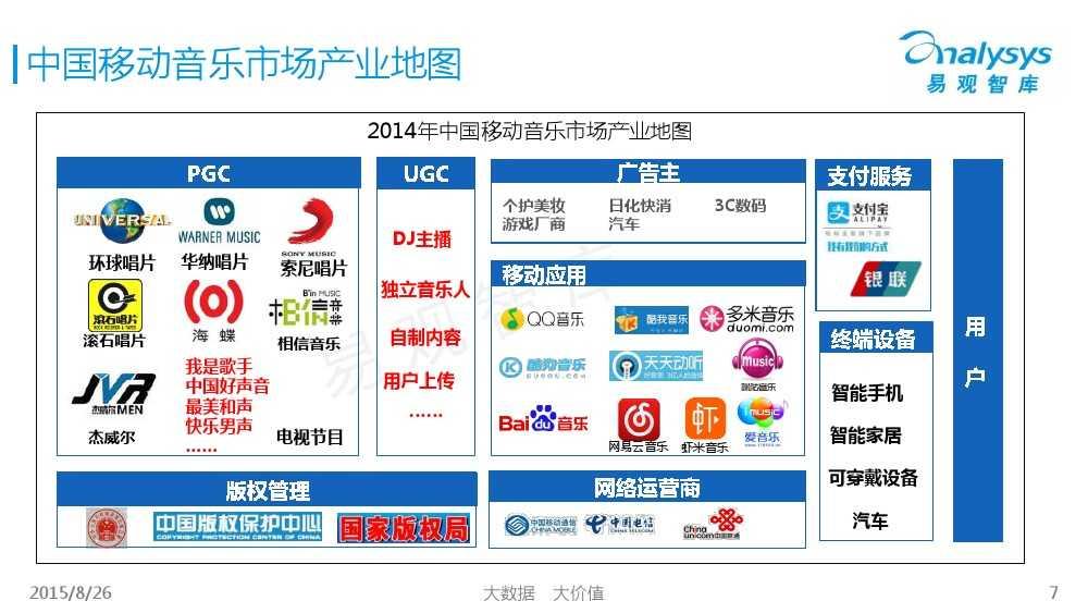 中国移动音乐用户专题研究报告2015 01_000007