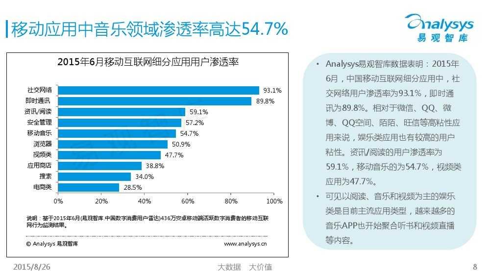 中国移动音乐用户专题研究报告2015 01_000008