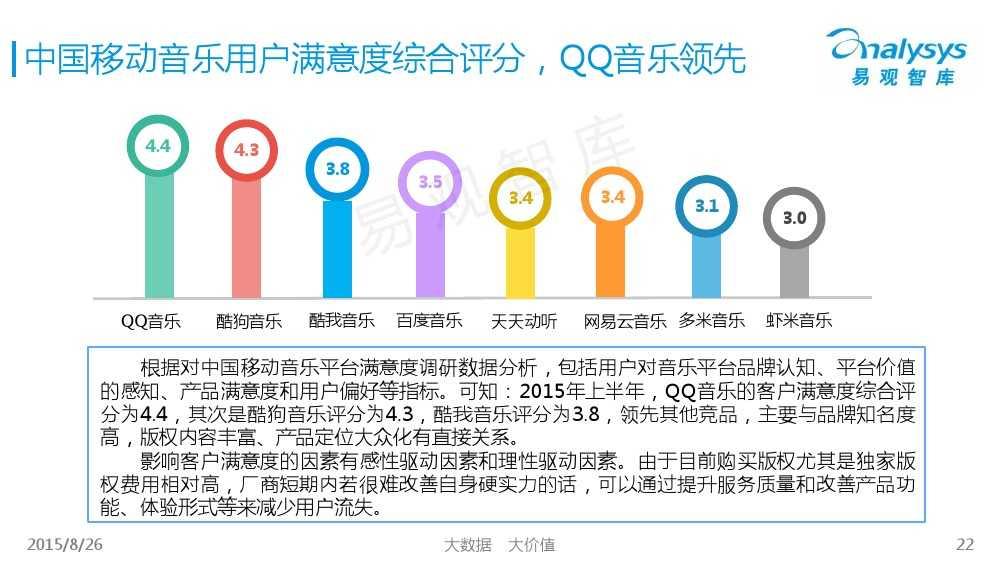 中国移动音乐用户专题研究报告2015 01_000022