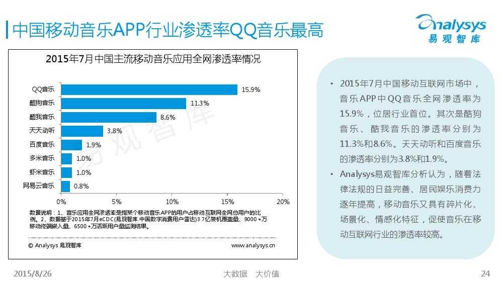 中国移动音乐用户专题研究报告2015 01_000024