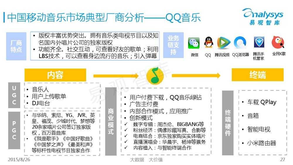 中国移动音乐用户专题研究报告2015 01_000027