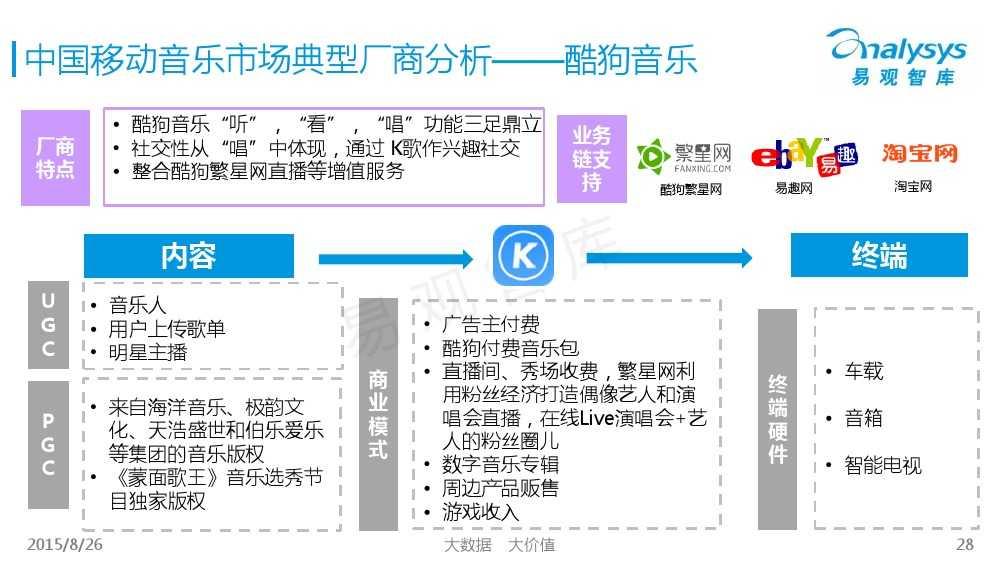 中国移动音乐用户专题研究报告2015 01_000028