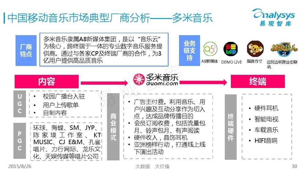 中国移动音乐用户专题研究报告2015 01_000030