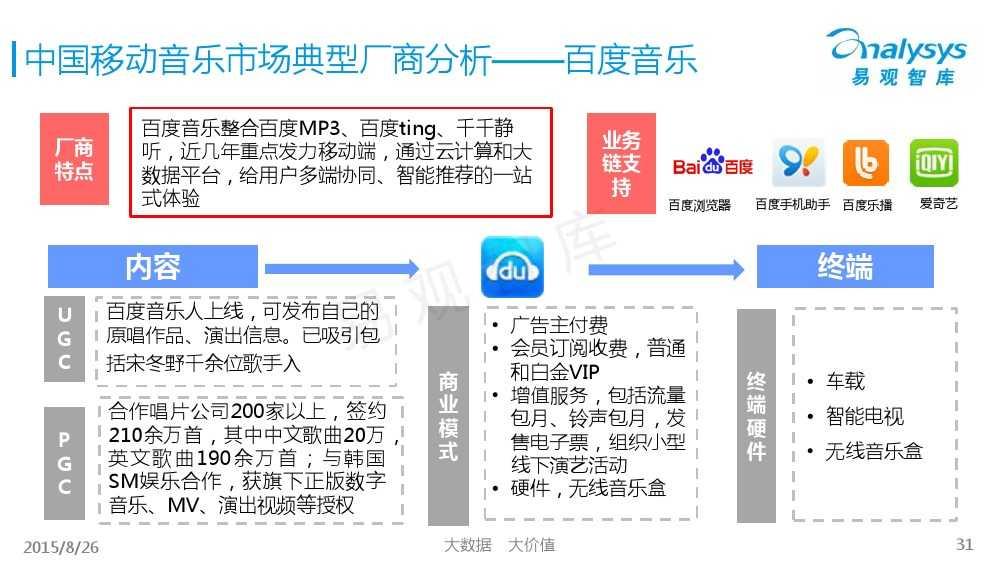 中国移动音乐用户专题研究报告2015 01_000031