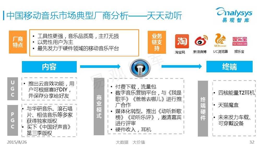 中国移动音乐用户专题研究报告2015 01_000032