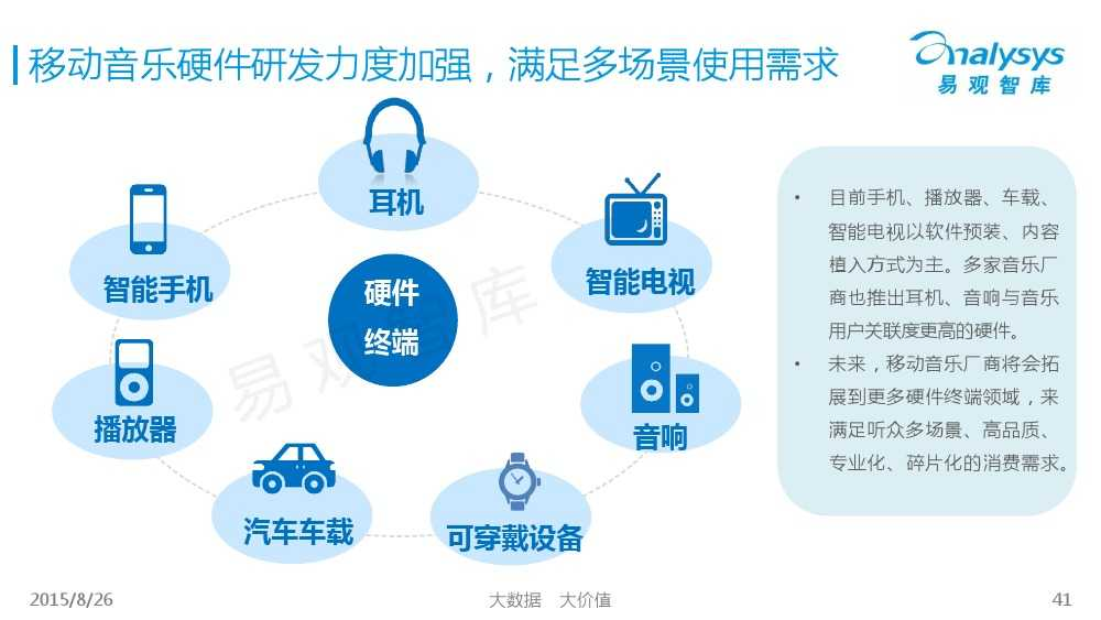 中国移动音乐用户专题研究报告2015 01_000041
