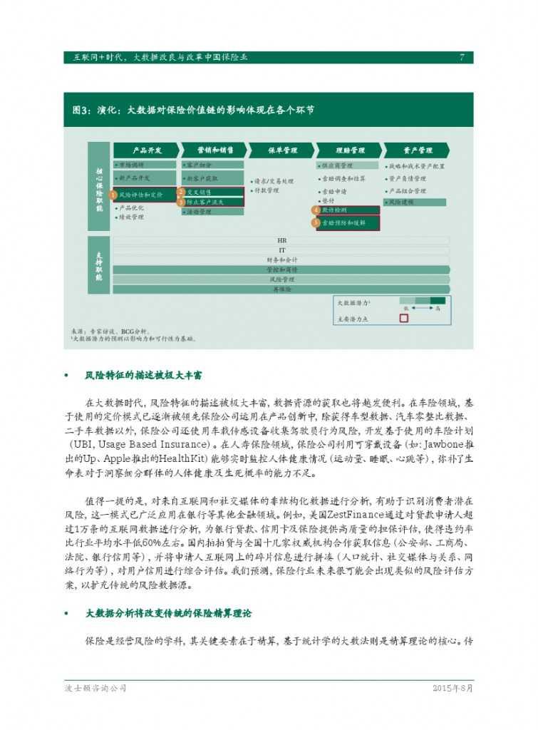 互联网+时代:大数据改良与改革中国保险业_000009