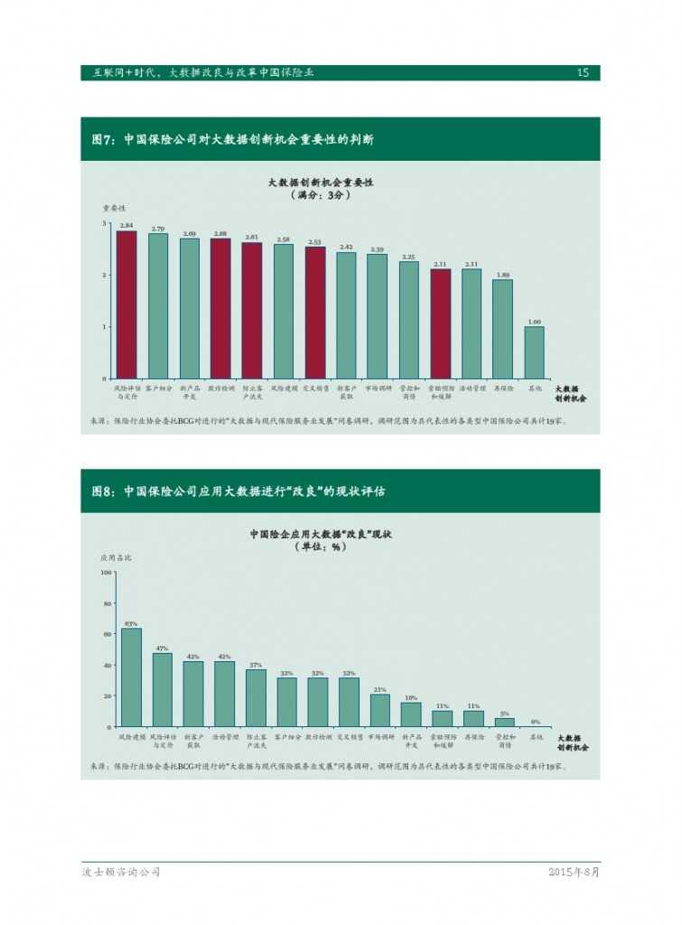 互联网+时代:大数据改良与改革中国保险业_000017