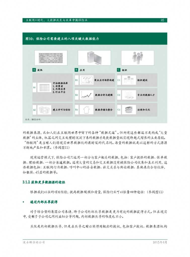 互联网+时代:大数据改良与改革中国保险业_000027