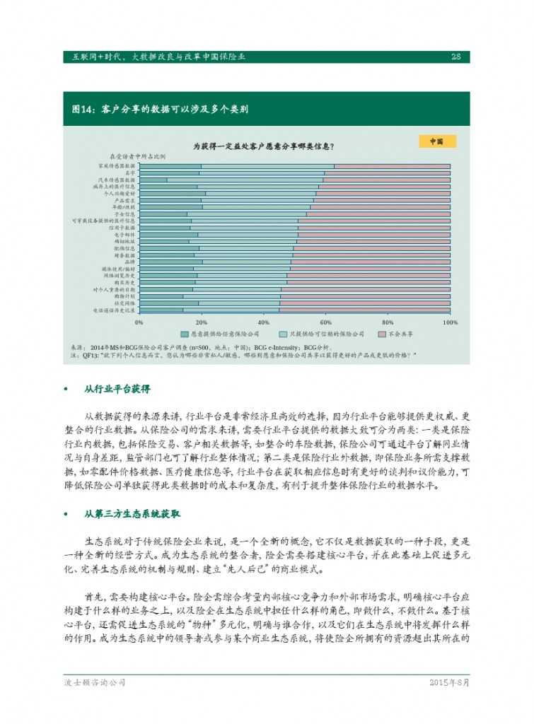 互联网+时代:大数据改良与改革中国保险业_000030