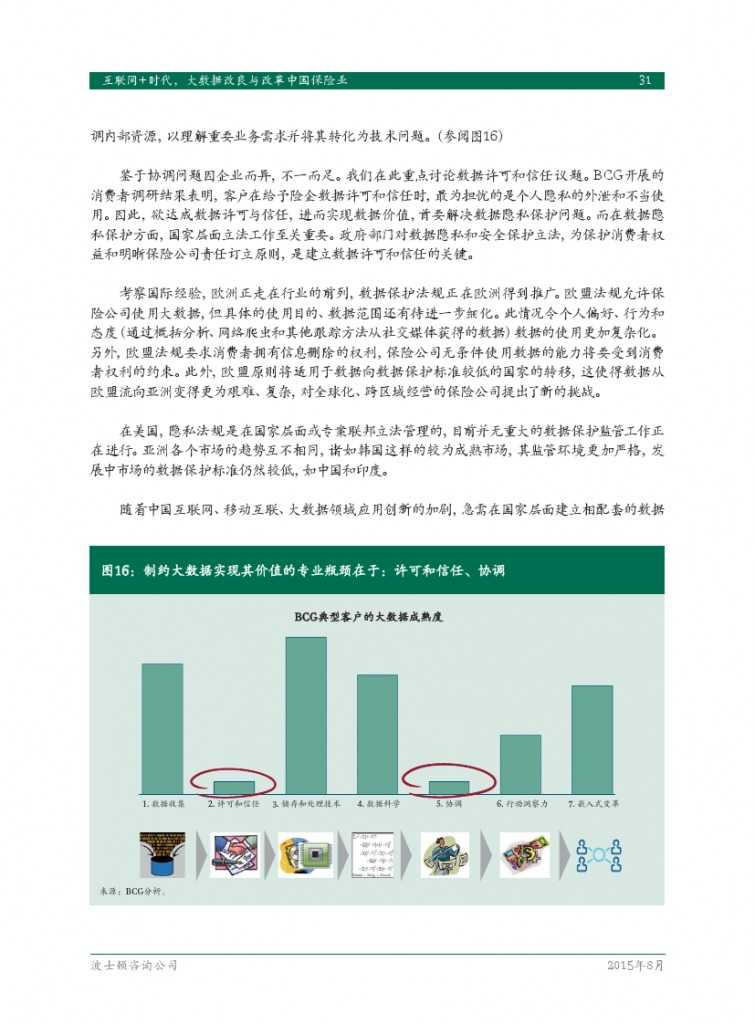 互联网+时代:大数据改良与改革中国保险业_000033