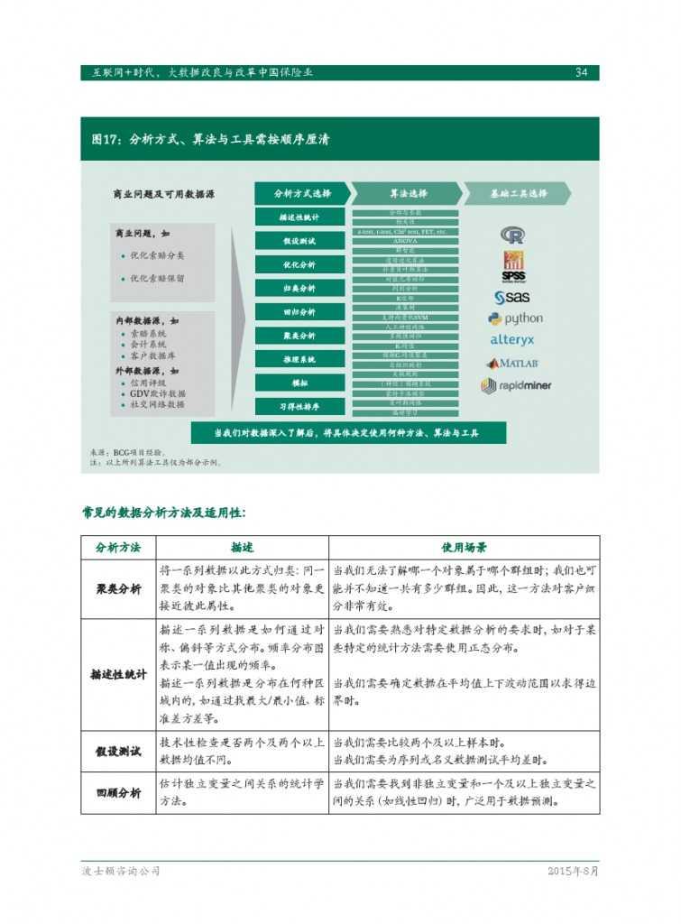 互联网+时代:大数据改良与改革中国保险业_000036