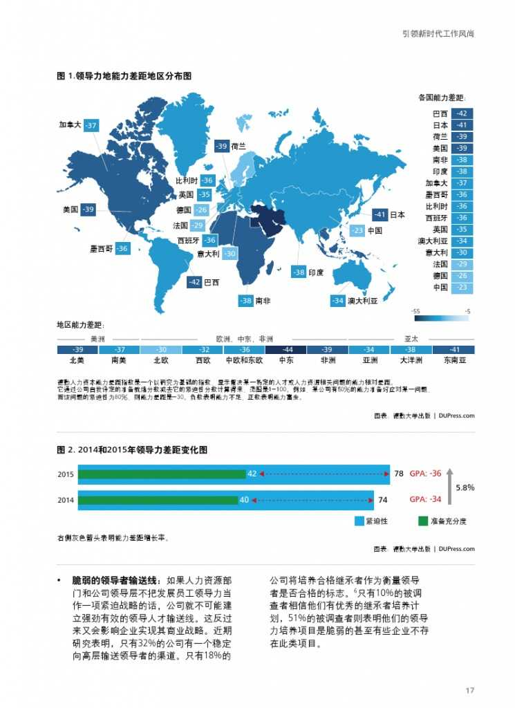 德勤:全球人力资本趋势_000019