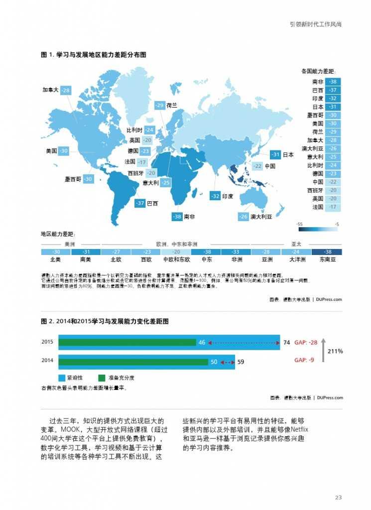 德勤:全球人力资本趋势_000025