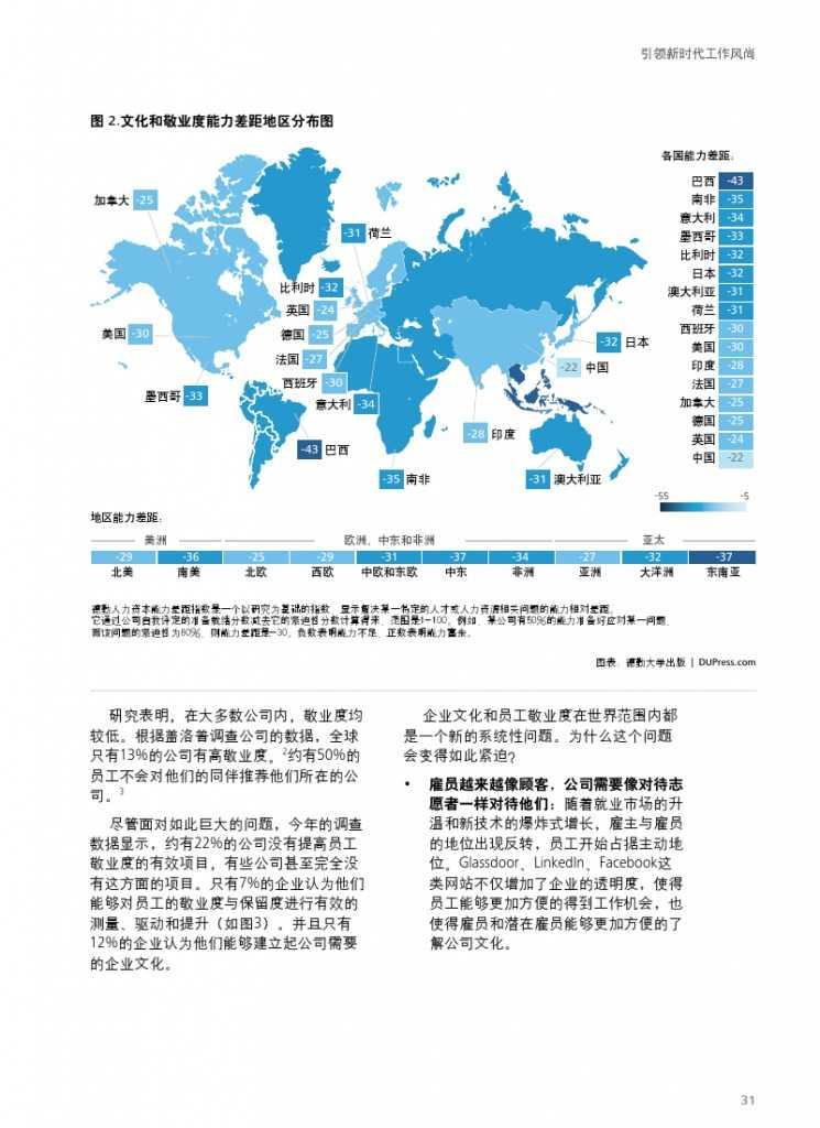 德勤:全球人力资本趋势_000033