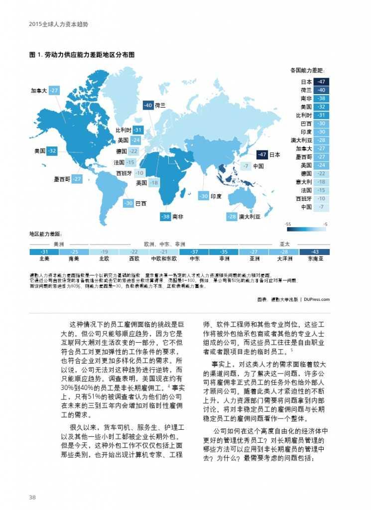 德勤:全球人力资本趋势_000040