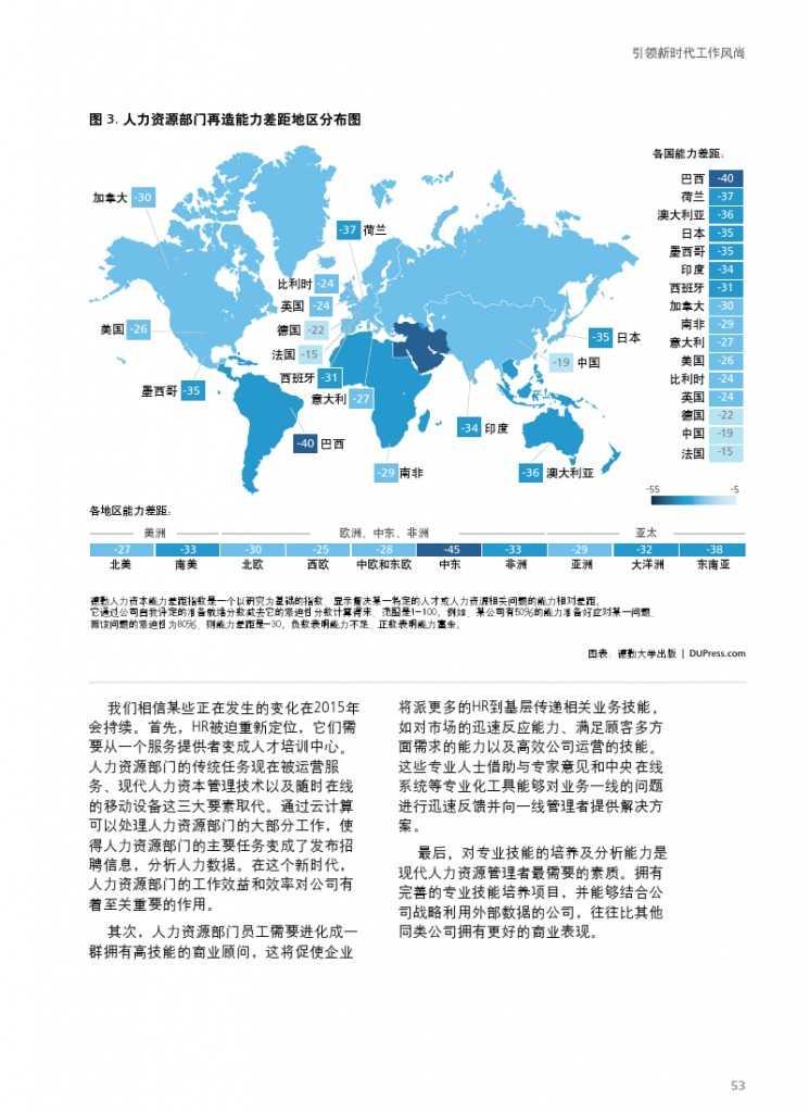 德勤:全球人力资本趋势_000055