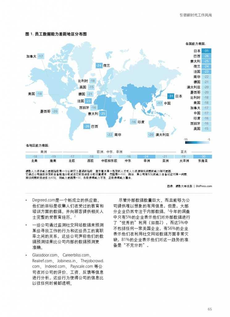 德勤:全球人力资本趋势_000067