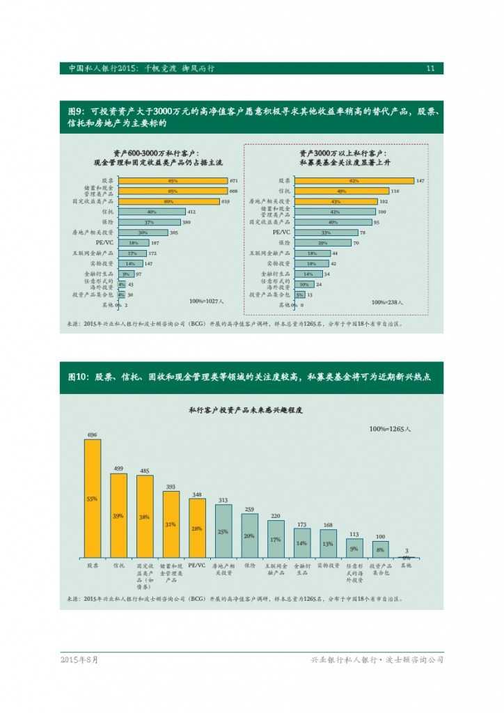 波士顿咨询:2015年中国私人银行全面发展报告_000013