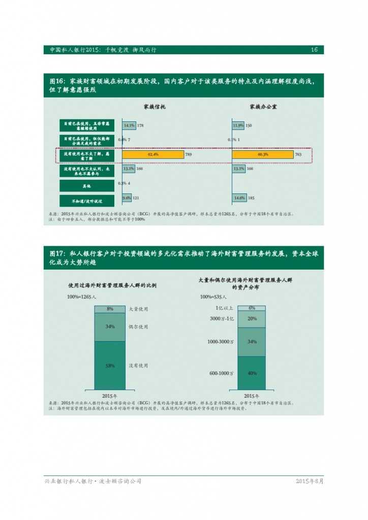 波士顿咨询:2015年中国私人银行全面发展报告_000018