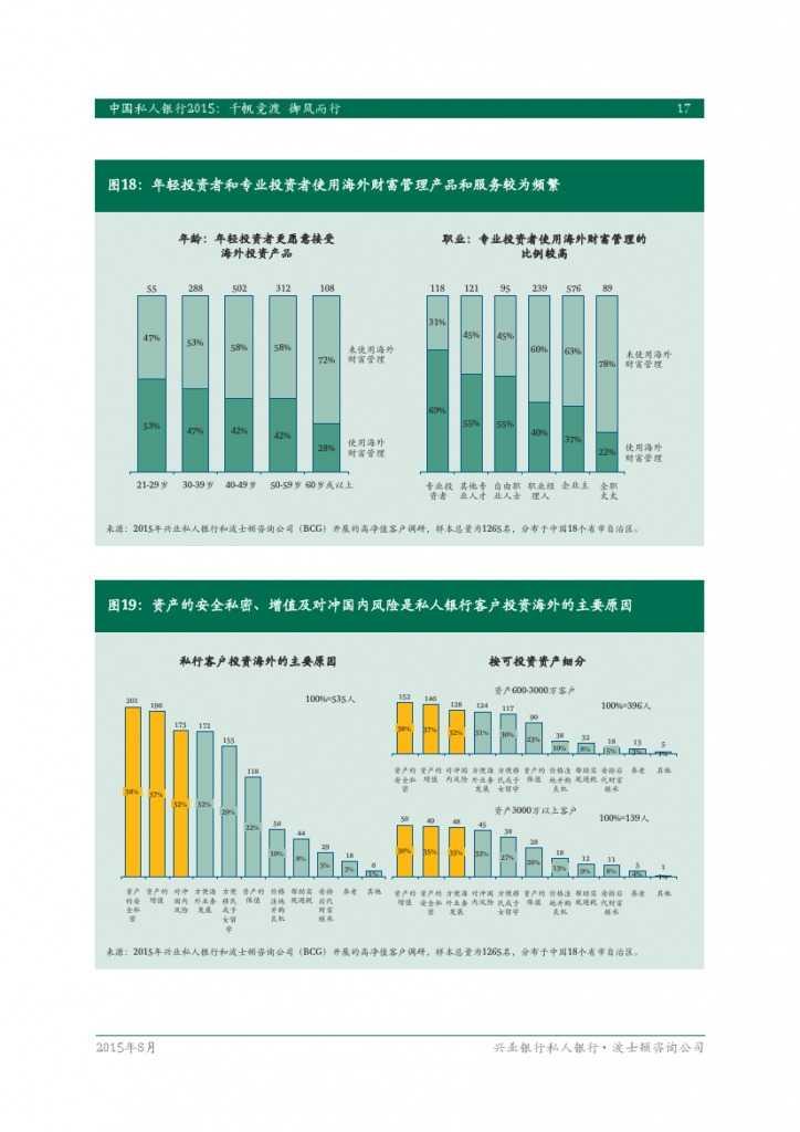 波士顿咨询:2015年中国私人银行全面发展报告_000019