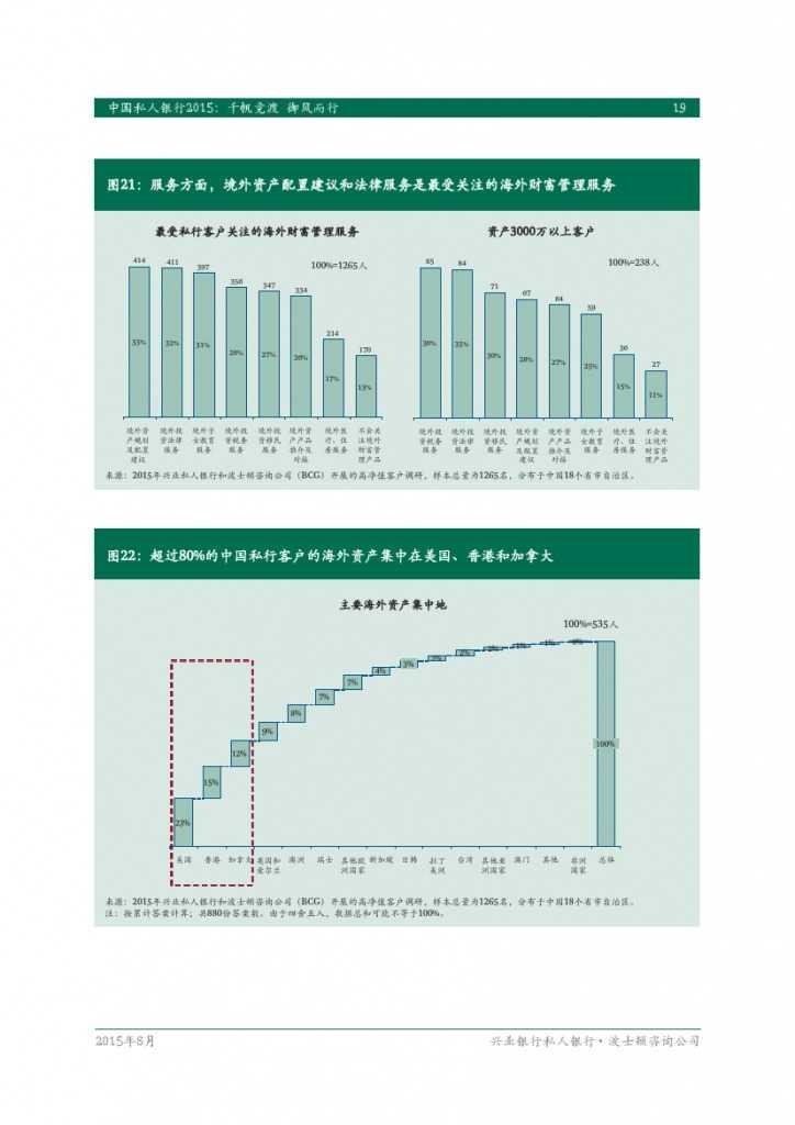 波士顿咨询:2015年中国私人银行全面发展报告_000021