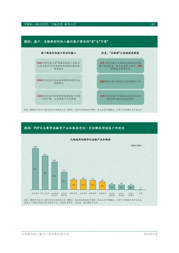 波士顿咨询:2015年中国私人银行全面发展报告_000028