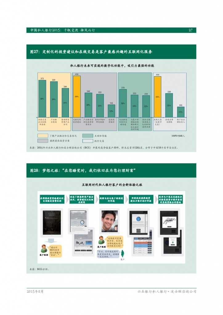 波士顿咨询:2015年中国私人银行全面发展报告_000029