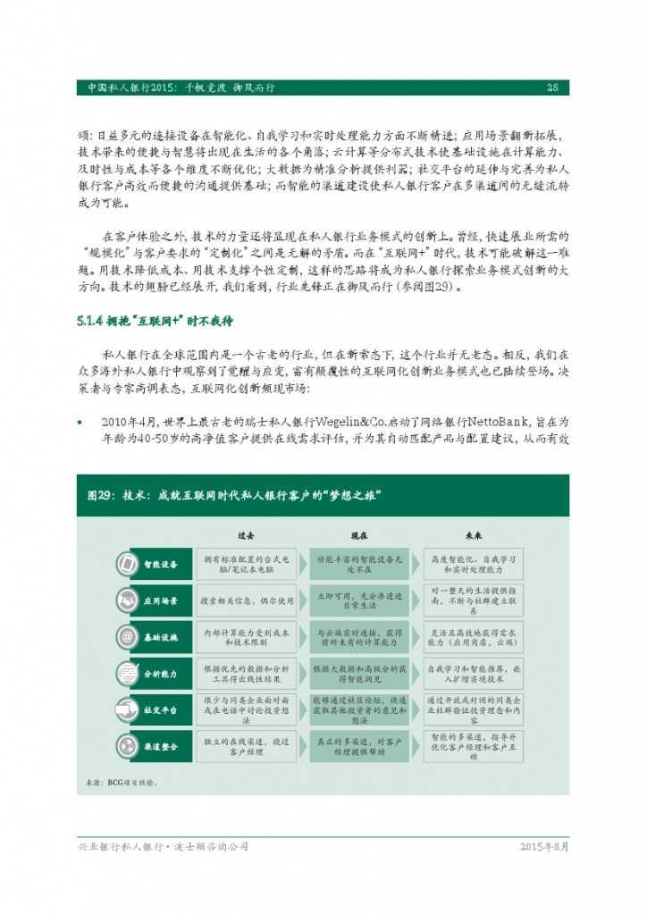 波士顿咨询:2015年中国私人银行全面发展报告_000030