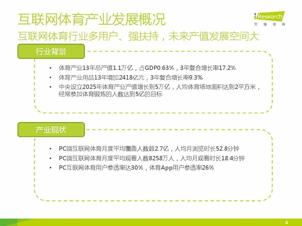 2015中国互联网+体育报告_000004